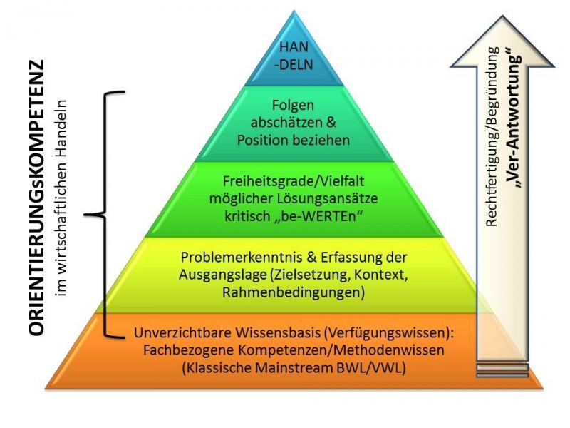 (c) Harald Bolsinger